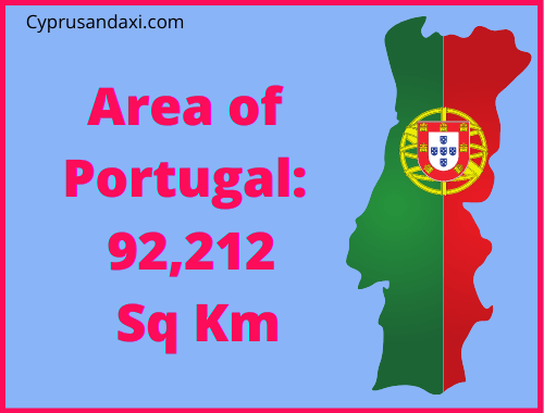 Area of Portugal compared to Tenerife