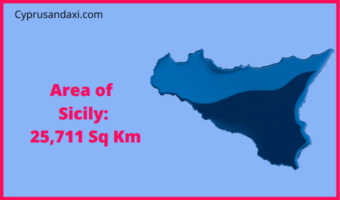 Area of Sicily compared to France