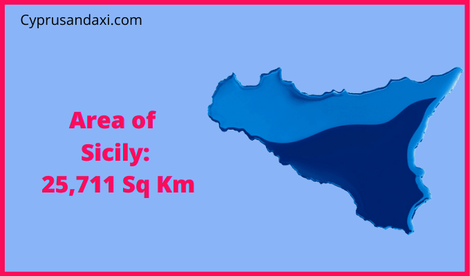 Area of Sicily compared to London