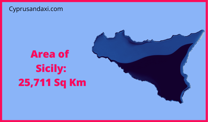 Area of Sicily compared to the Isle of Wight