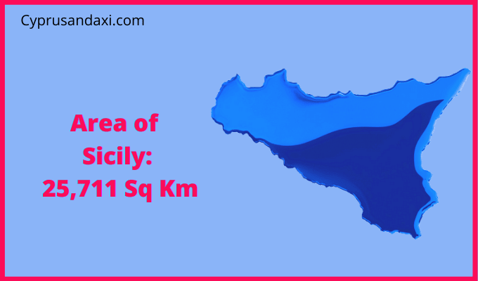 Area of Sicily compared to the Netherlands