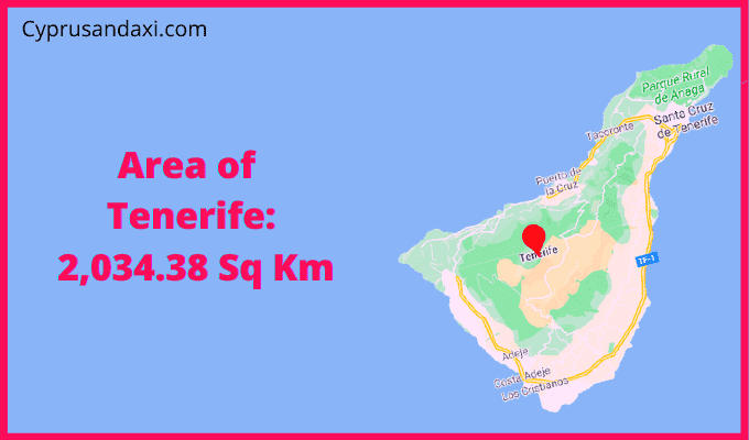 Area of Tenerife compared to Kenya