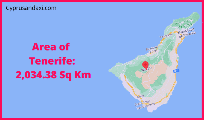 Area of Tenerife compared to Lanzarote
