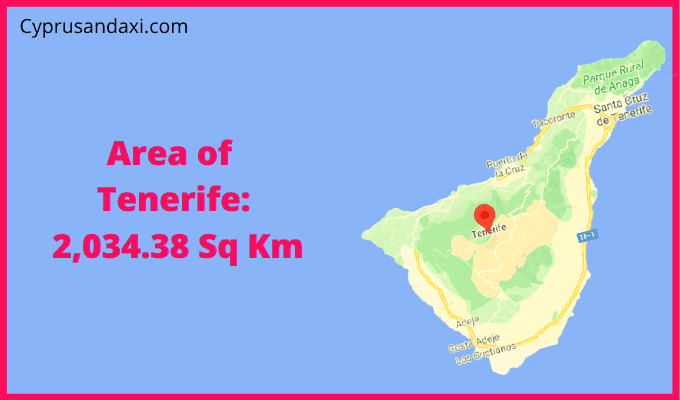 Area of Tenerife compared to Wales