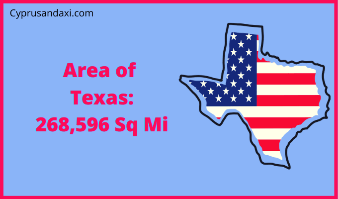 Area of Texas compared to Kuwait