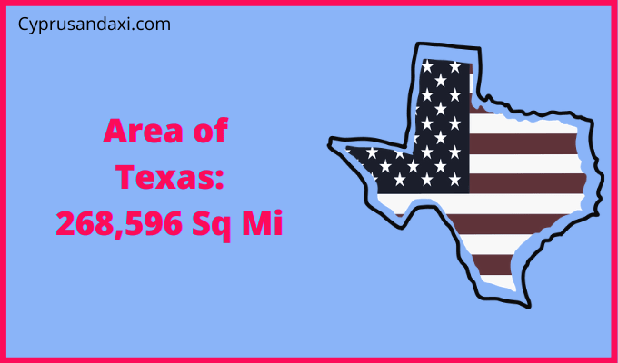 Area of Texas compared to Ohio