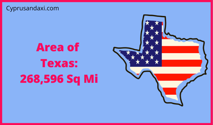 Area of Texas compared to Queensland