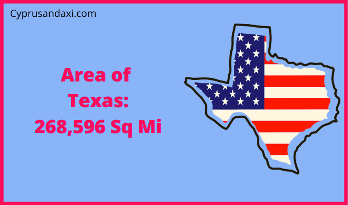 Area of Texas compared to Russia