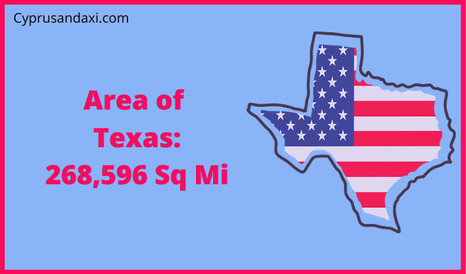 Area of Texas compared to the UK