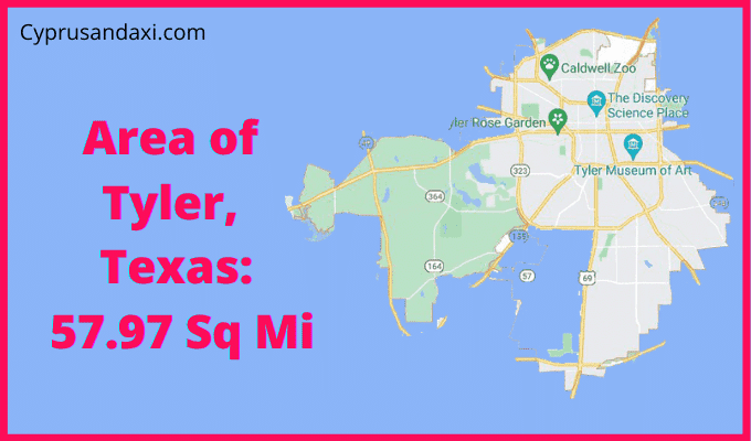 Area of Tyler Texas compared to Longview Texas