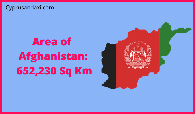 Area of Afghanistan compared to the UK
