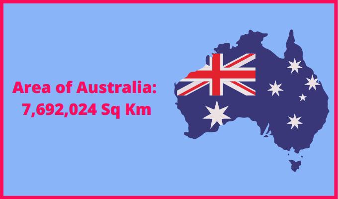 Area of Australia compared to Canada