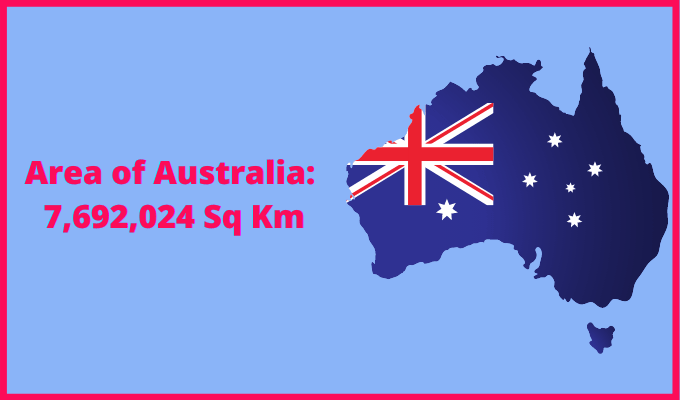 Area of Australia compared to Hong Kong