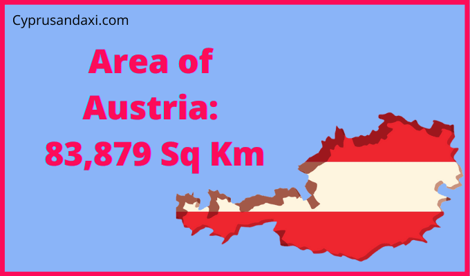 Area of Austria compared to Northern Ireland
