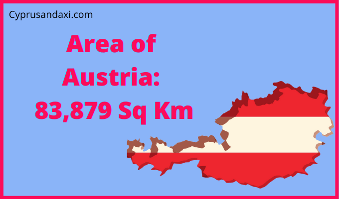 Area of Austria compared to the UK