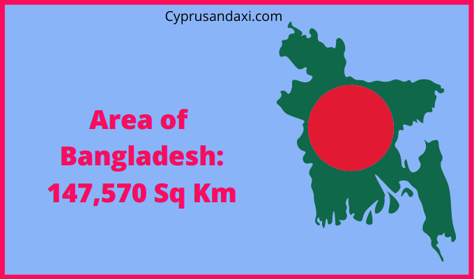 Area of Bangladesh compared to the UK