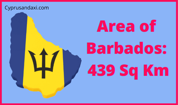Area of Barbados compared to England