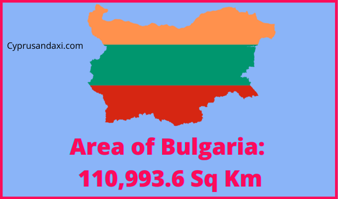 Area of Bulgaria compared to the UK