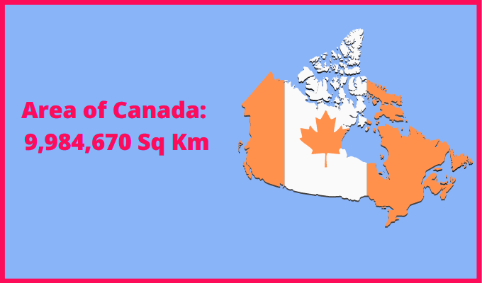 Area of Canada compared to Egypt