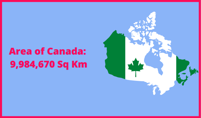 Area of Canada compared to London