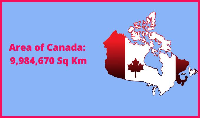 Area of Canada compared to Switzerland