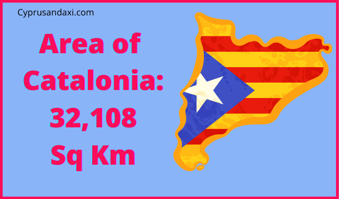 Area of Catalonia compared to Wales