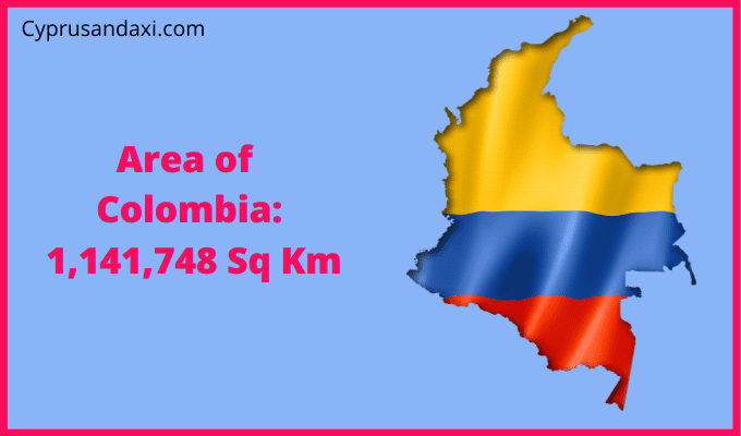 Area of Colombia compared to England