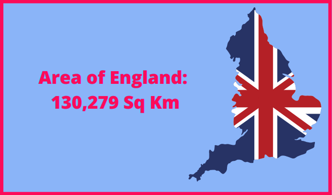Area of England compared to Belgium