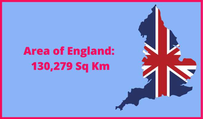 Area of England compared to Brazil