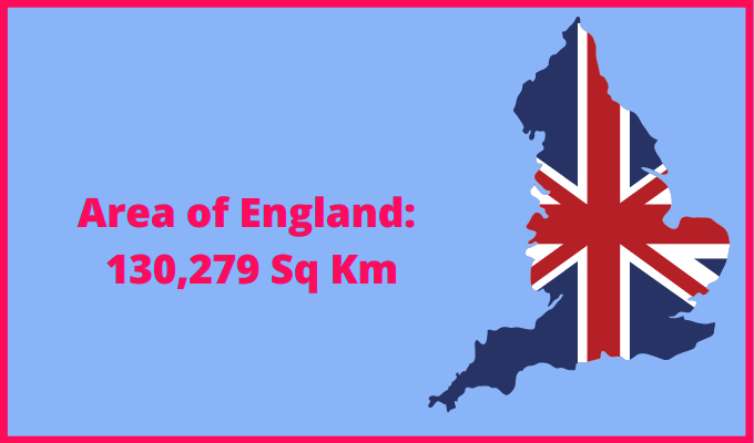 Area of England compared to China