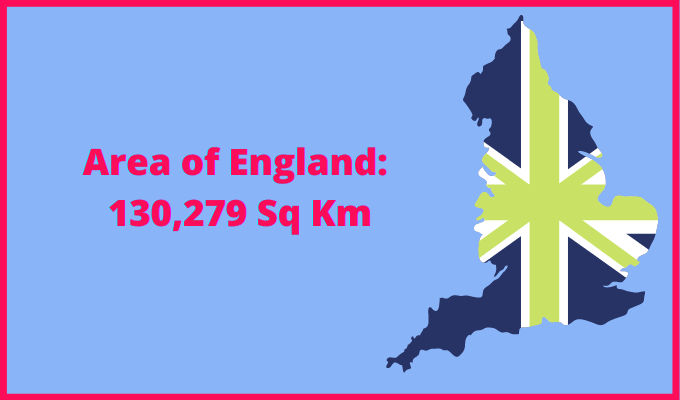 Area of England compared to Denmark