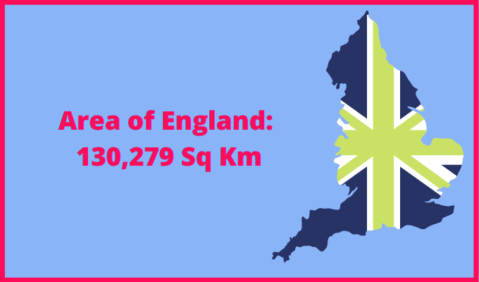 Area of England compared to France