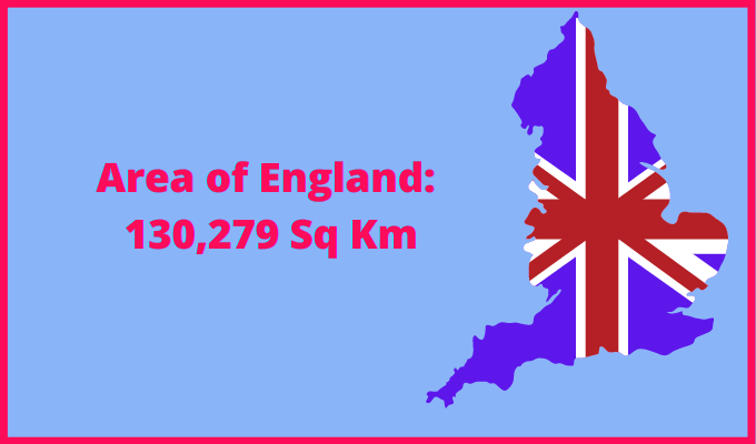 Area of England compared to Indiana