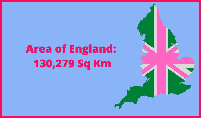 Area of England compared to Qatar
