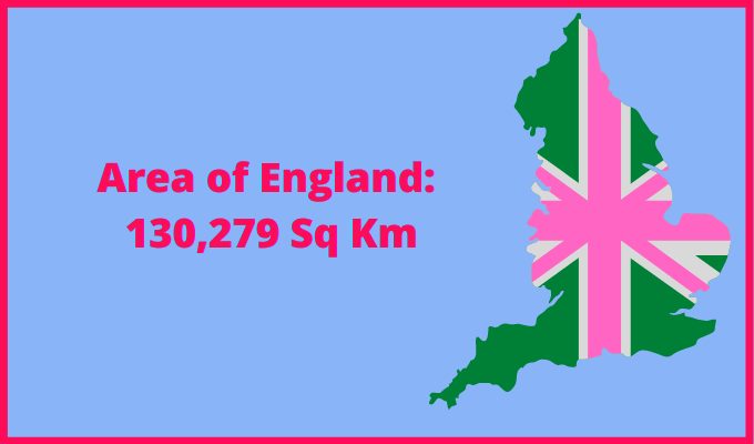 Area of England compared to Russia