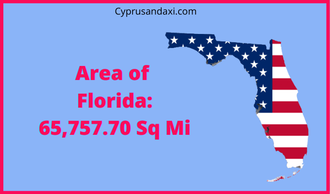 Area of Florida compared to Northern Ireland