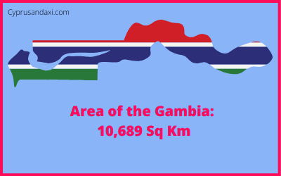 Area of Gambia compared to the UK