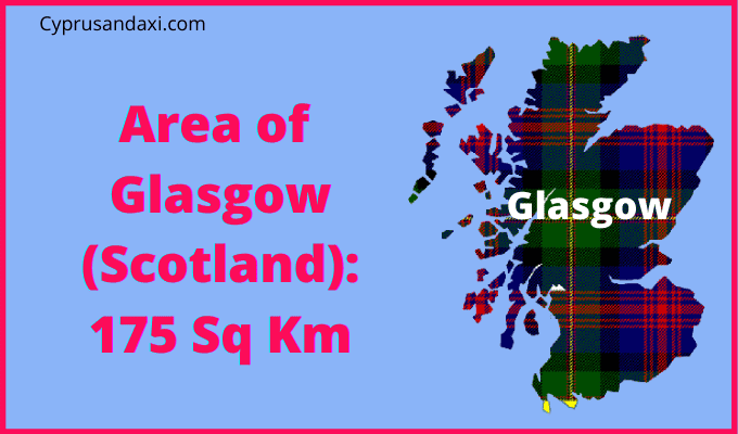 Area of Glasgow compared to Wales