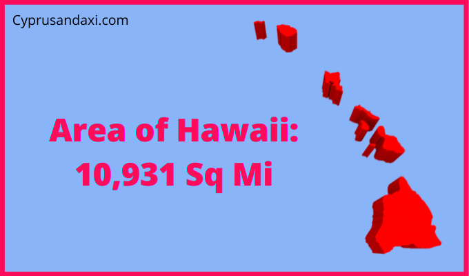 Area of Hawaii compared to Wales