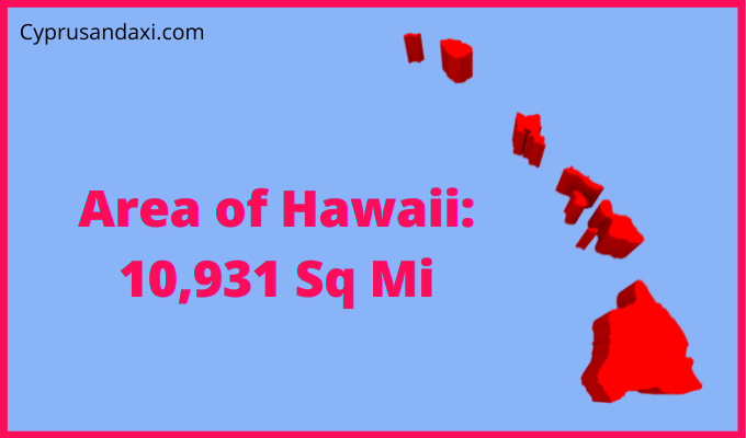 Area of Hawaii compared to the UK
