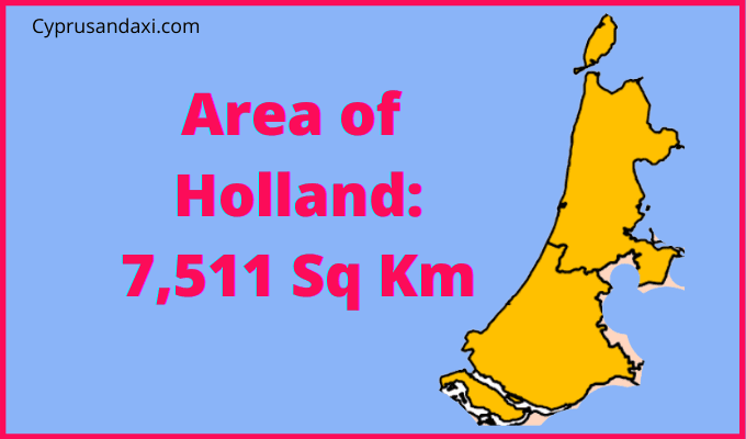 Area of Holland compared to England