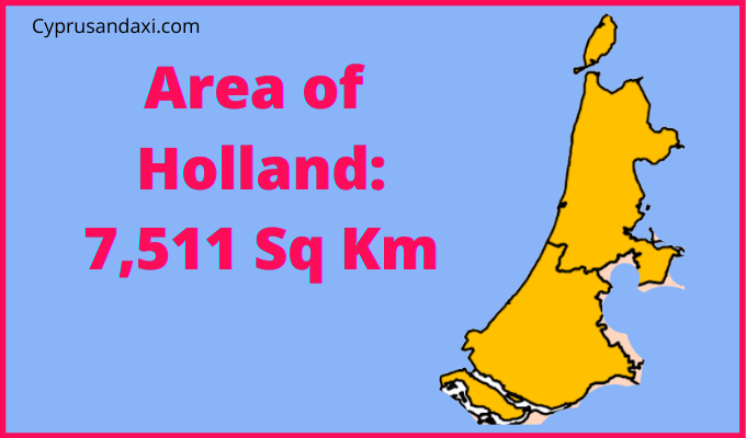 Area of Holland compared to Wales