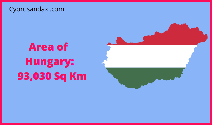 Area of Hungary compared to England