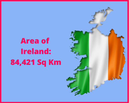Area of Ireland compared to Wales