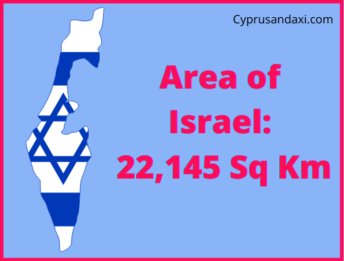 Area of Israel compared to Canada