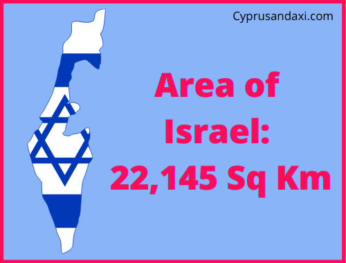 Area of Israel compared to Wales