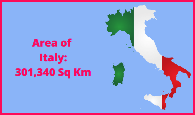 Area of Italy compared to the UK