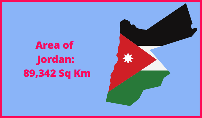 Area of Jordan compared to Northern Ireland