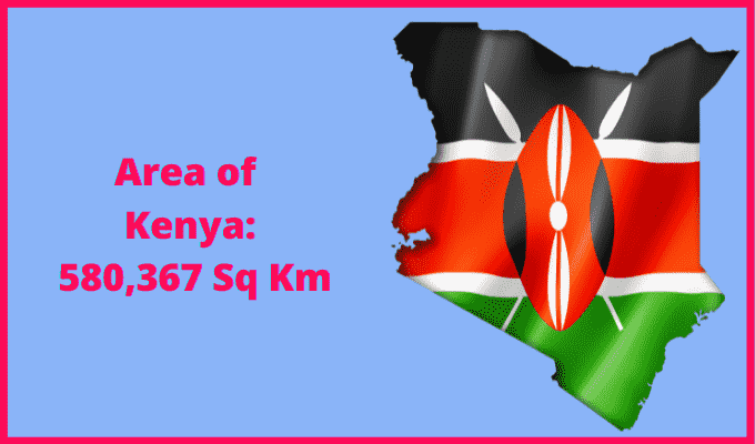 Area of Kenya compared to Northern Ireland