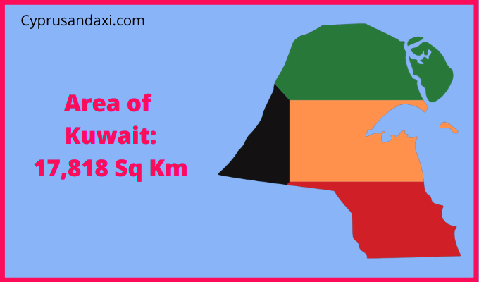 Area of Kuwait compared to the UK